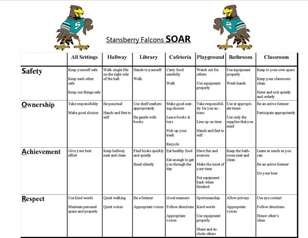 How to SOAR at Stansberry!