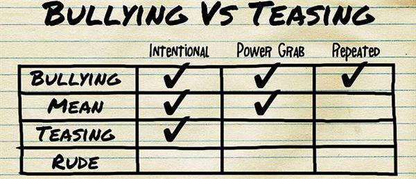 Table of Bullying vs Teasing