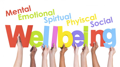 Wellbeing, Mental, Emotional, Spiritual, Physical, Social
